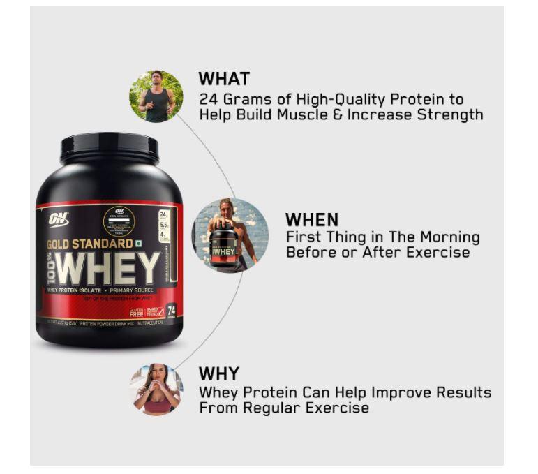 5 Best Whey Protein